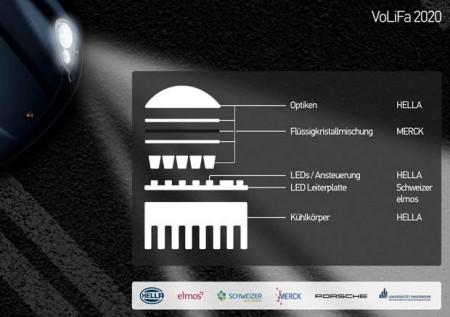 Abbildung_VoLiFa2020_final_
