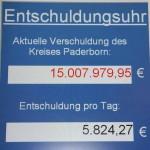 Paderborner Schuldenuhr tickt unter 15 Mio. Euro