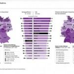 Weiterbildungschancen in Deutschland sind regional ungleich verteilt