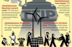 EWN_TTIP_Grafik