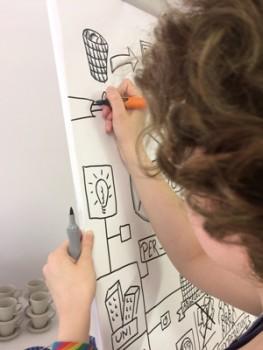 """""""Live-Zeichnen""""-Workshop im Mindener Museum. © Marie Jacobi"""