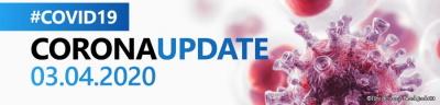 Coronavirus Update, Grafik: Kreis Paderborn