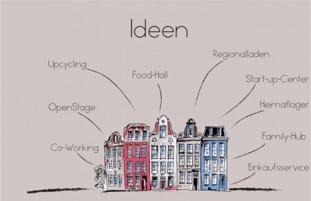 Ideen für Detmold, Foto: Stadt Detmold